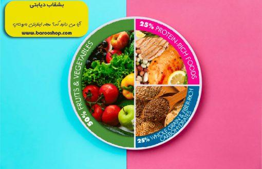 بشقاب دیابتی,رژیم دیابتی,باید ها و نبایدهای دیابتی ها,خوراک دیابتی,رژیم غذایی دیابتی,غذا و دیابت,کاهش قندخون,کنترل دیابت,درمان دیابت,