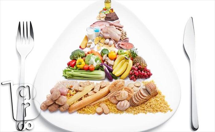 بشقاب هرم غذایی،انگیزه برای لاغری، برای لاغری شکم چه بخوریم، برنامه لاغری، دستور لاغری، رژیم لاغری، رژیم لاغری دکتر کرمانی برای وزن 105 کیلو، غذا برای لاغری شکم، کپشن برای لاغری، کدام قسمت بدن زودتر لاغر می شود، لاغری سریع، لاغری شکم بزرگ، متن انگیزشی برای لاغری، متن لاغری، معجون لاغری سریع شکم، ورزش برای لاغری شکم